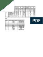 Data Parameter.docx