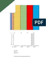 Algoritmo de Estimacion de Distribuciones