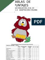 Tablas Puntaje Evalua Version 1.0 9482b9ef37a