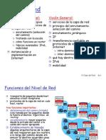 Cap. 7-Protocolos de Nivel de Red