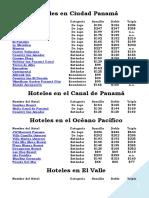Hoteles en Ciudad Panamá