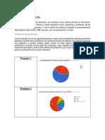 Ejemplo de un Análisis de Demanda de Proyecto de inversión PCB's