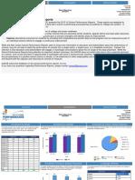 Brandt PerformanceReport 2015-16