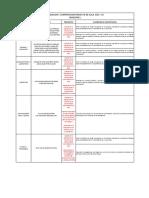 Competencias Proyecto de Aula 2P 2015