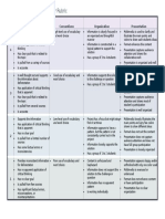 summative assessment poster rubric