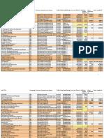 employee list - woodstock 3-20-17