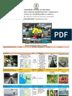Areas Protegidas Por El Ecuador