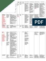 Listado de Medicamentos Urgencia