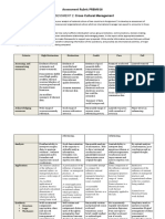 Assessment Rubric PRBM016 Assign 2 V2