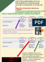 Optica - Generalidades