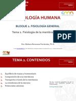 Fisiologia Humana Membrana Celular.pdf