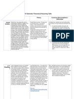standard 4 - rationaletheoreticalreasoningtable