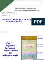 17042016 clase 5 principios deflujo en medios porosos.pptx