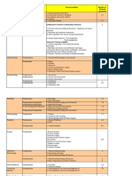 Copy of Elective Course Topics-1