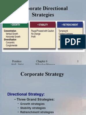 strategie de profit pe opțiuni ce este o bară în opțiuni binare