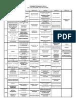 Cronograma Evaluaciones 2014-2 Escuela de Ingenieria 2
