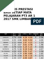 UD 1 PT3