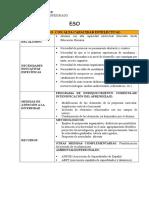 FICHAS de ACNEAES Atencion Diversidad ESO