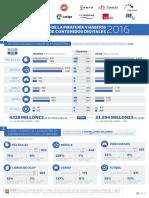 Observatorio de la piratería y hábitos de consumo de contenidos digitales 2016