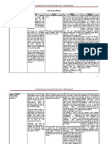 Constitutional Law Case Digest Matrix Set 4