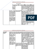Constitutional Law Case Digest Matrix Set 4