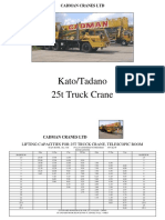 25T-Truck