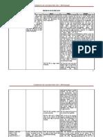 Constitutional Law Case Digest Matrix Set 6
