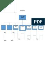alternative structure chart