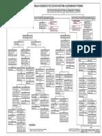 Algoritam Za Primenu Pravilnika_rev2