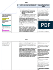 annotation standard two