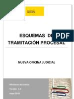 Esquemas de Tramitacion_procesal v 1 0 _4