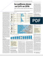 'Top 10' de las principales empresas de servicios profesionales 2016