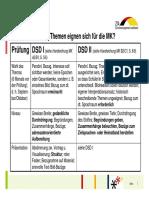 Welche Themen Eignen Sich Für Die MK- Prüfung DSD I
