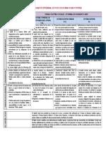 formas de constitucion empresarial.docx
