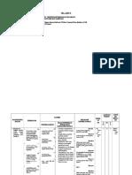 KELAS XI Menginstalasi Sistem Operasi Berbasis GUI Dan Command Line Interface (CLI)