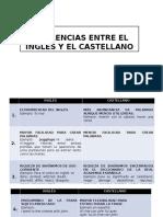 Diferencia Inglés y Castellano Orientacion a La Traduccion