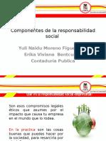 Componentes de La Responsabilidad Social