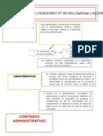 Concesion y Contrato Administrativo