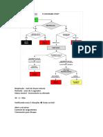 Fluxograma start.pdf