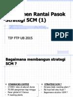 Man. Rantai Pasok 2. Strategi SCM 1