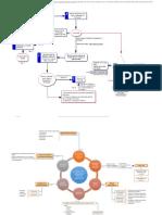 Diagrama MASEE Orientaciones