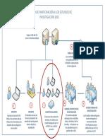Grafica de Proceso Evaluador