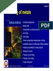 03_Rolling of metals.pdf