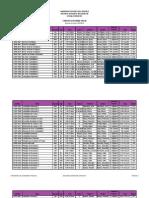 Examenes Finales Segundo Semestre 2009-2010