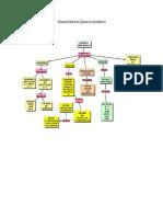 mapas conceptual qm