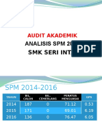 Audit SPM 2016