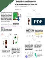 Infografía ecuaciones diferenciales