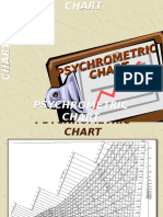 9. Psychrometric Chart