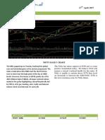 TODAY Derivative Report 26 April 2017