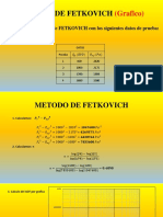 Metodo de Fetkovich